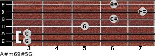 A#m6/9#5/G for guitar on frets 3, 3, 5, 6, 7, 6