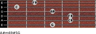 A#m6/9#5/G for guitar on frets 3, 4, 4, 3, 1, 2