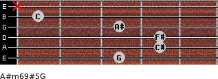 A#m6/9#5/G for guitar on frets 3, 4, 4, 3, 1, x