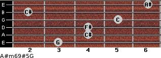 A#m6/9#5/G for guitar on frets 3, 4, 4, 5, 2, 6