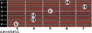 A#m6/9#5/G for guitar on frets 3, 4, 4, 5, 7, 6