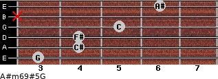 A#m6/9#5/G for guitar on frets 3, 4, 4, 5, x, 6