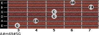A#m6/9#5/G for guitar on frets 3, 4, 5, 5, 7, 6