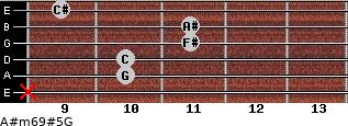 A#m6\9#5\G for guitar on frets x, 10, 10, 11, 11, 9