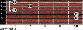 A#m6\9#5\G for guitar on frets x, 10, 10, 6, 7, 6