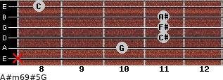 A#m6\9#5\G for guitar on frets x, 10, 11, 11, 11, 8