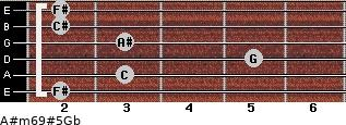 A#m6/9#5/Gb for guitar on frets 2, 3, 5, 3, 2, 2