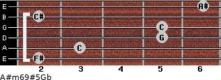 A#m6/9#5/Gb for guitar on frets 2, 3, 5, 5, 2, 6