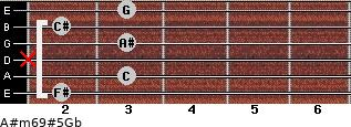 A#m6/9#5/Gb for guitar on frets 2, 3, x, 3, 2, 3