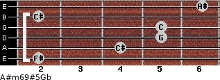 A#m6/9#5/Gb for guitar on frets 2, 4, 5, 5, 2, 6