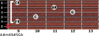 A#m6/9#5/Gb for guitar on frets x, 9, 10, 12, 11, 9