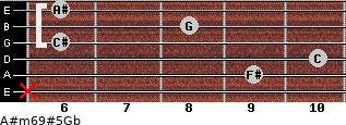 A#m6/9#5/Gb for guitar on frets x, 9, 10, 6, 8, 6
