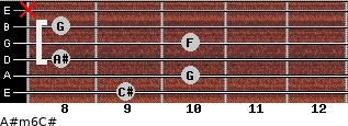 A#m6/C# for guitar on frets 9, 10, 8, 10, 8, x