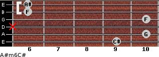 A#m6/C# for guitar on frets 9, 10, x, 10, 6, 6