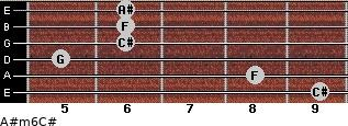 A#m6/C# for guitar on frets 9, 8, 5, 6, 6, 6