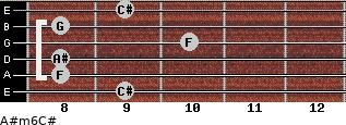 A#m6/C# for guitar on frets 9, 8, 8, 10, 8, 9