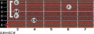A#m6/C# for guitar on frets x, 4, 3, 3, 6, 3