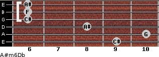 A#m6/Db for guitar on frets 9, 10, 8, 6, 6, 6