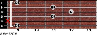 A#m6/C# for guitar on frets 9, x, 11, 12, 11, 9