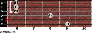 A#m6/Db for guitar on frets 9, x, 8, 6, 6, 6