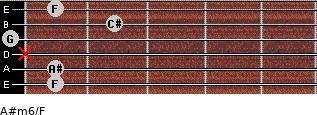 A#m6/F for guitar on frets 1, 1, x, 0, 2, 1