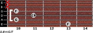 A#m6/F for guitar on frets 13, 10, 11, 10, x, x
