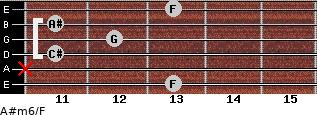 A#m6/F for guitar on frets 13, x, 11, 12, 11, 13