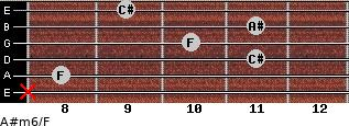 A#m6/F for guitar on frets x, 8, 11, 10, 11, 9