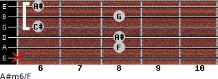 A#m6/F for guitar on frets x, 8, 8, 6, 8, 6
