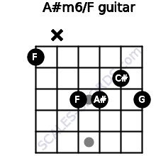 A#m6/F for guitar on frets 1, x, 3, 3, 2, 3