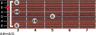 A#m6/G for guitar on frets 3, 4, 5, 3, x, 3