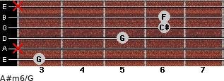 A#m6/G for guitar on frets 3, x, 5, 6, 6, x