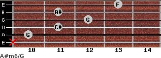 A#m6/G for guitar on frets x, 10, 11, 12, 11, 13