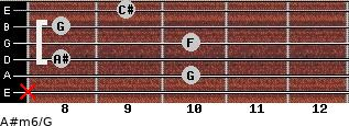 A#m6/G for guitar on frets x, 10, 8, 10, 8, 9