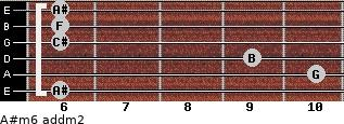 A#m6 add(m2) for guitar on frets 6, 10, 9, 6, 6, 6