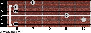 A#m6 add(m2) for guitar on frets 6, 10, 9, 6, 6, 7