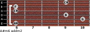 A#m6 add(m2) for guitar on frets 6, 10, 9, 6, 6, 9
