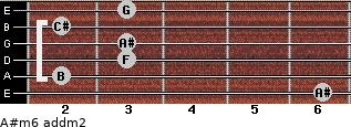A#m6 add(m2) for guitar on frets 6, 2, 3, 3, 2, 3