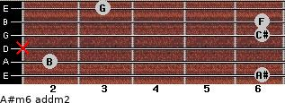 A#m6 add(m2) for guitar on frets 6, 2, x, 6, 6, 3
