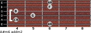 A#m6 add(m2) for guitar on frets 6, 4, 5, 4, 6, 6