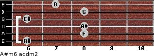 A#m6 add(m2) for guitar on frets 6, 8, 8, 6, 8, 7