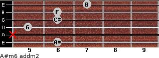 A#m6 add(m2) for guitar on frets 6, x, 5, 6, 6, 7