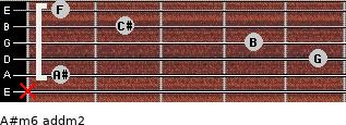 A#m6 add(m2) for guitar on frets x, 1, 5, 4, 2, 1