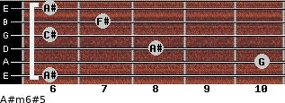 A#m6#5 for guitar on frets 6, 10, 8, 6, 7, 6