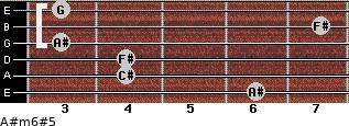 A#m6#5 for guitar on frets 6, 4, 4, 3, 7, 3
