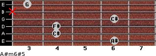A#m6#5 for guitar on frets 6, 4, 4, 6, x, 3
