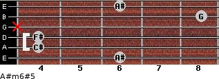 A#m6#5 for guitar on frets 6, 4, 4, x, 8, 6