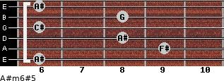 A#m6#5 for guitar on frets 6, 9, 8, 6, 8, 6