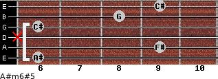 A#m6#5 for guitar on frets 6, 9, x, 6, 8, 9