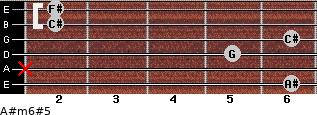 A#m6#5 for guitar on frets 6, x, 5, 6, 2, 2